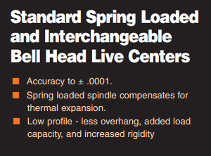 interchangeable-bell-head-live-center